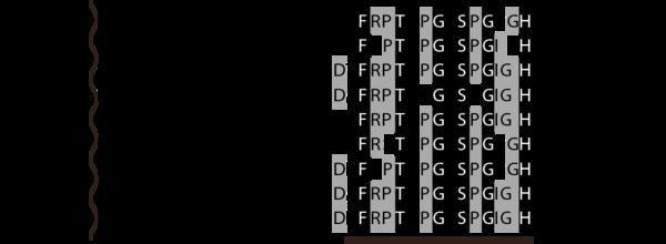 図1.CEP